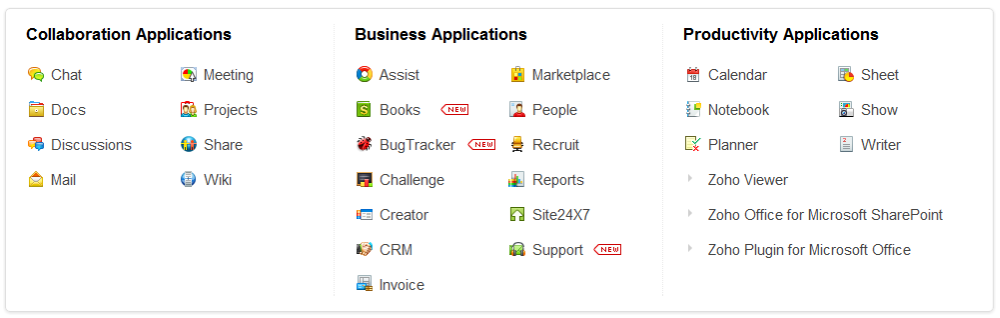 Zoho Applications