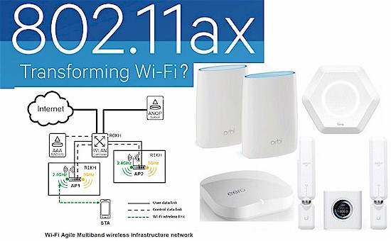 Choosing A Wireless Router - 2018