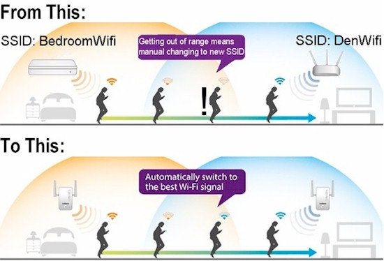 A single SSID makes for easier Wi-Fi