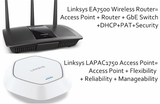 Wireless routers and APs provide different features