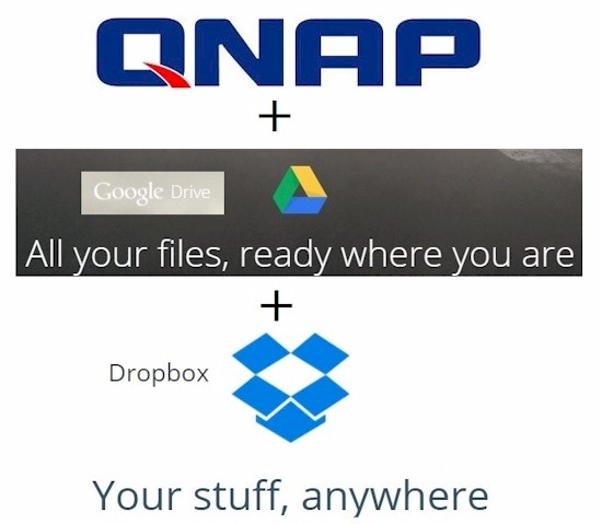QNAP, Google Drive and Dropbox Sync