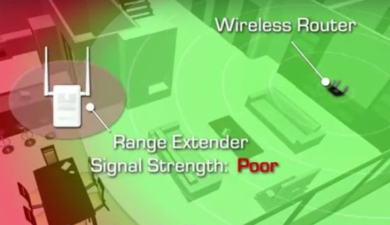 Finding the right place to install a wireless extender can be a trial-and-error kind of chore