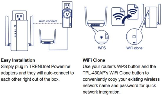 Installing the backhaul portion of the TPL-430APK is easier than working with a wireless extender