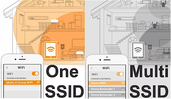 Wi-Fi Systems use a single SSID