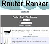Router Ranker