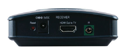 Actiontec MyWirelessTV receiver rear panel