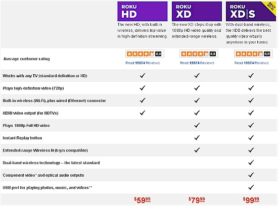 New Roku player feature comparison