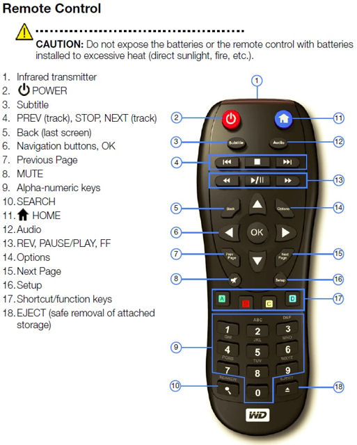 WD TV/WD TV Live Remote Control with key callouts
