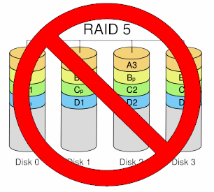 Just Say No to RAID