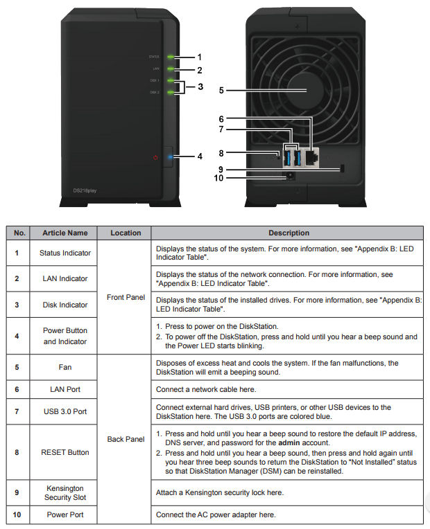 Synology DS218play Front & Rear panel callouts