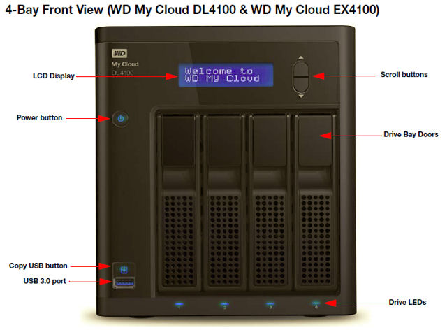 WD My Cloud EX4100 front panel callout