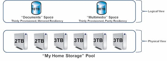 Windows Storage Space example