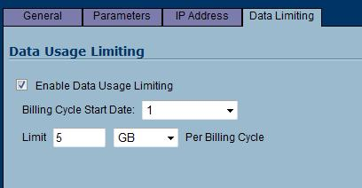 WWAN data limits