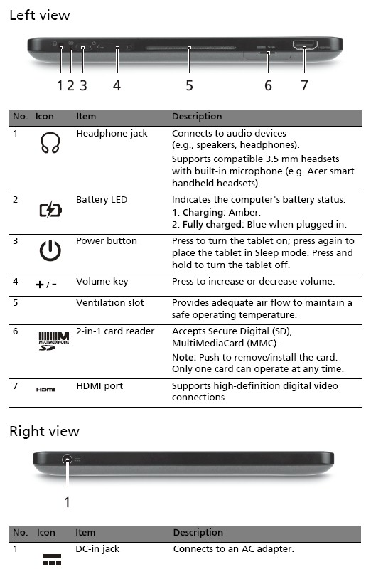Left and Right Ports