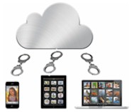 iCloud with handcuffs