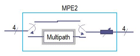octoScope MPE2 block diagram