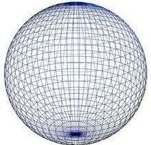 Isotropic antenna pattern