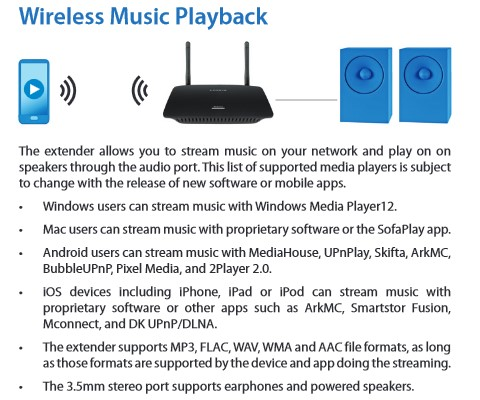 Linksys RE6500 Wireless Music Playback