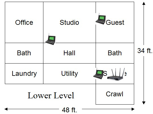MU-MIMO 3 Room test floorplan