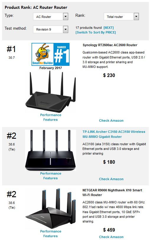 Router Ranking by Type