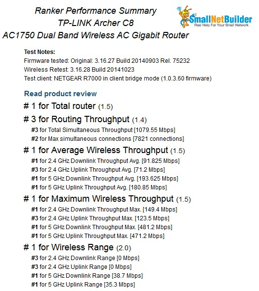 TP-LINK Archer C8 Ranker Performance Summary