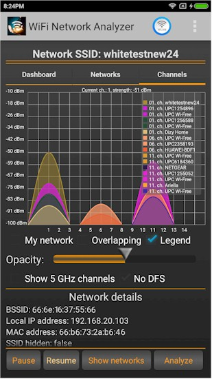 Busy 2.4 GHz Wi-Fi neighborhood